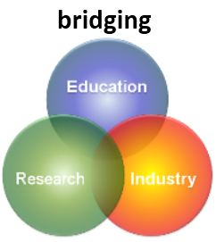 Bridging Education, Research and Industry